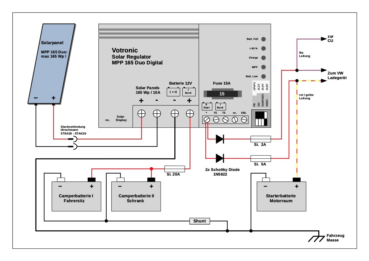 Solar - CU Einbindung light Version ? - VW California Elektrik